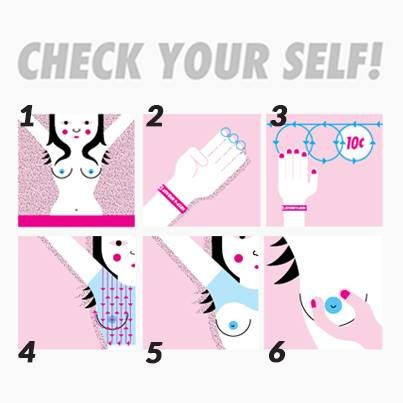 6 easy steps to do a self exam: http://www.keep-a-breast.org/get-educated/check-yourself/  How often do you do self-exams?  #BCA #KeepaBreast