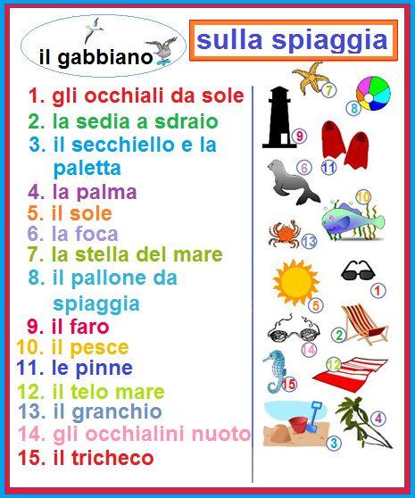 Learning Italian - On the beach (sulla spiagga)