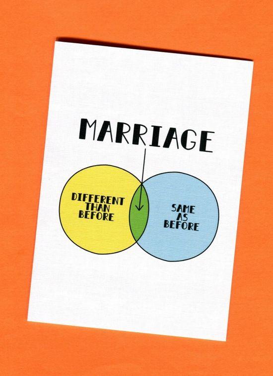 Things by Bean - Marriage Venn Diagram, $5.95 (http://www.thingsbybean.com/marriage-venn-diagram/)
