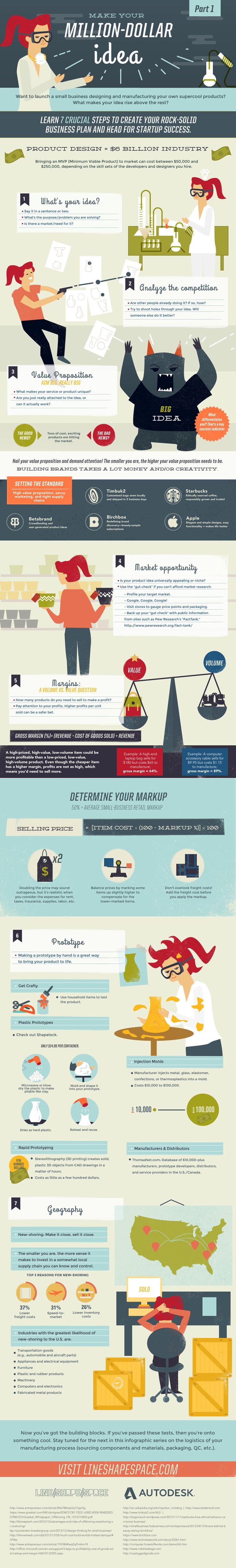 Make Your Million-Dollar Idea #Infographic #Business #Startup http://www.tradingprofits4u.com/