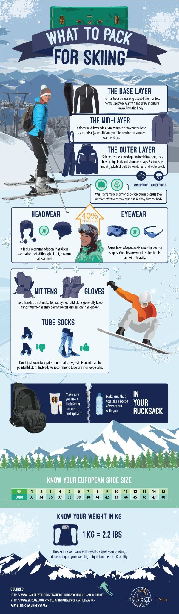 What to Pack for Skiing Infographic #infographic #design #ski www.halsburyski.com/teachers-guide/equipment-and-clothing #skiingequipment