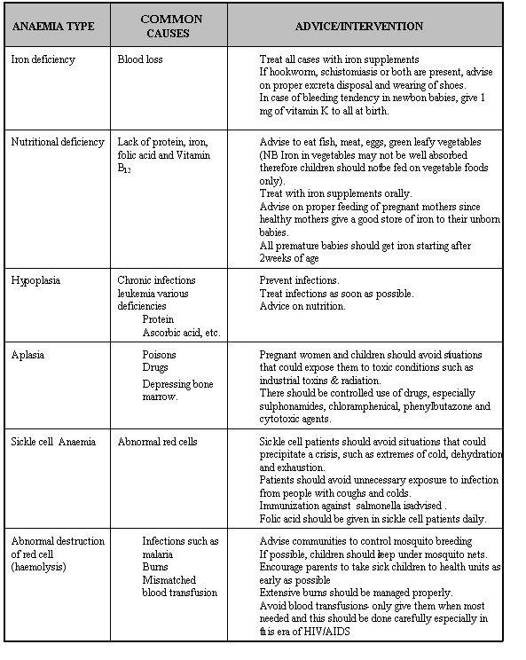 286 best Nurse Hurst images on Pinterest Chd awareness, Grad cap - resume for nursing school