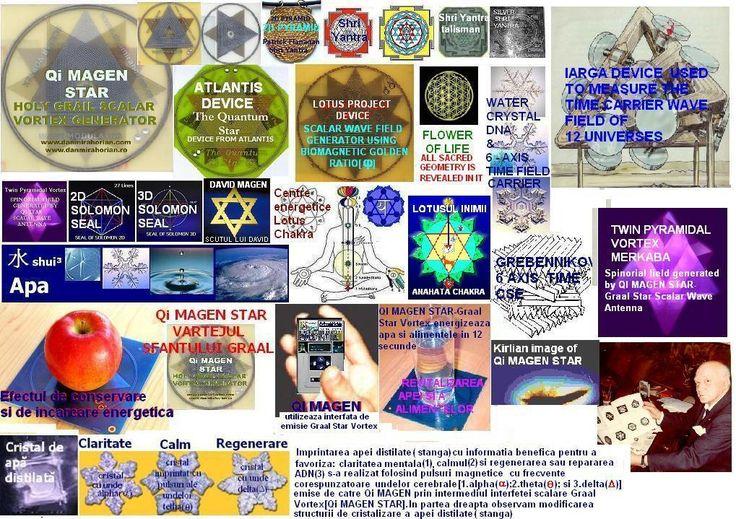 Mirahorian-Sunetele in tratament, vindecare, echilibrarea circulatiei energiei subtile, detoxifiere, protectie, curatare centre energetice subtile