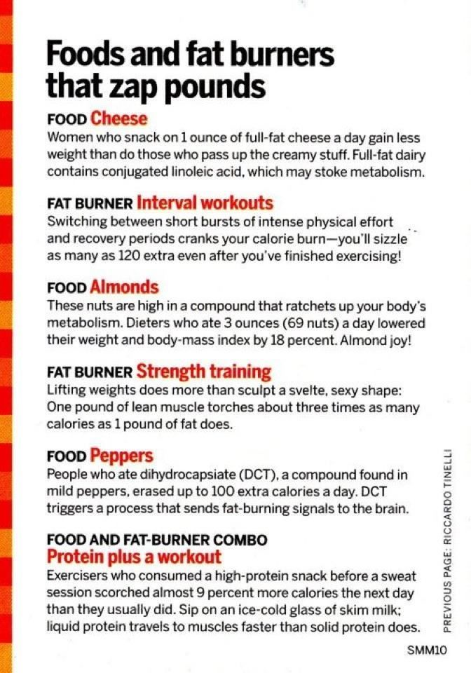 Wow, this is interesting! Foods and fat burners that zap the pounds!