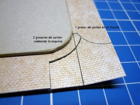 "Bookcloth on round corners (en español) - <a class=""pintag"" href=""/explore/bookbinding/"" title=""#bookbinding explore Pinterest"">#bookbinding</a> tutorial"