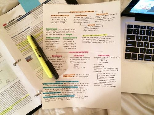 Imagen de motivation, notes, and studyspiration