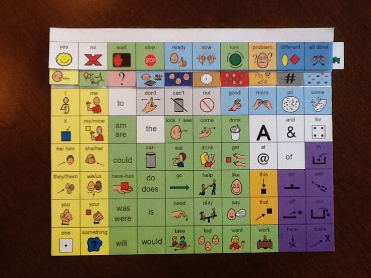 60 location Core Vocabulary communication flip book, PDF and boardmaker formats