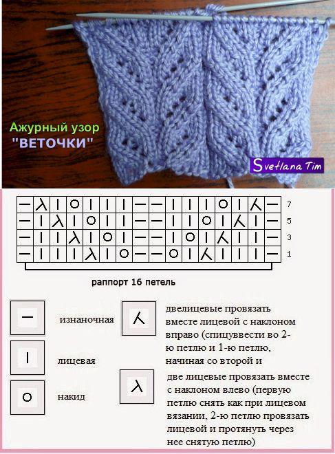 ажурные носки спицами схемы с описанием: 25 тыс изображений найдено в Яндекс.Картинках