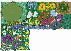 Plan Beet Das dargestellte Beet setzt sich aus folgenden Pflanzen zusammen: 1 Schneeforsythie (Abeliophyllum distichum, 1 Stück) 2 Lungenkraut (Pulmonaria saccharata 'Mrs. Moon', 8 St.) 3 Rittersporn (Delphinium Elatum-Hybride 'Blauwal', 2 St.) 4 Stauden-Sonnenblume (Helianthus microcephalus, 2 St.) 5 Chinaschilf (Miscanthus sinensis 'Silberfeder', 1 St.) 6 Flammenblume (Phlox Paniculata-Hybride 'Pax', 2 St.) 7 Narzissen (jeweils 5-7 Stück einer Sorte, im Beet verteilt) 8 Sonnenbraut…