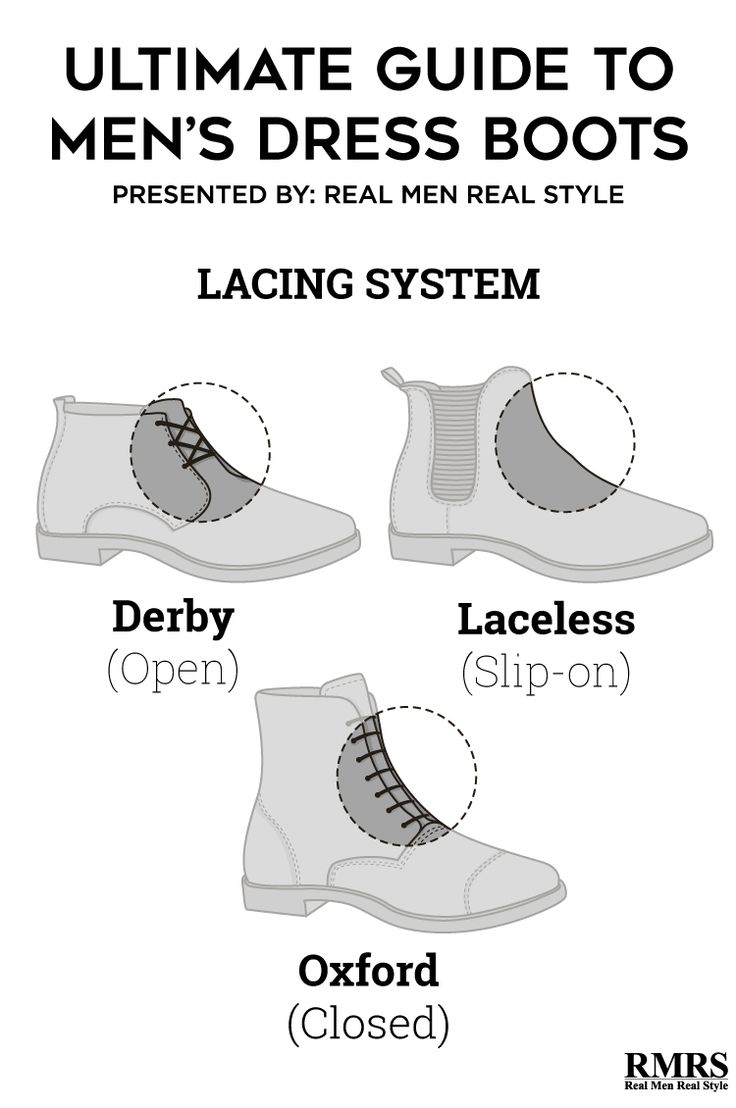 Why Wear Dress Boots?