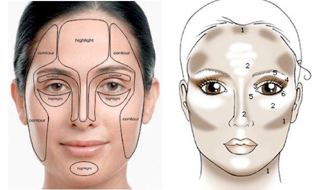 Snellire viso rotondo - Make up per il viso rotondo - Credits: www.cherieup.it