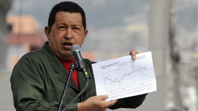Venezuelan President Hugo Chavez shows a chart of international oil prices, in Quito on March 26, 2010.