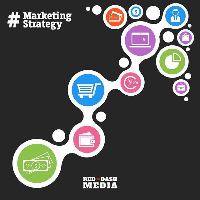 Website Maker in Delhi  Red Dash Media 5 Begumpur, Malviya Nagar New Delhi 110017 011-41004395  http://www.reddashmedia.com/