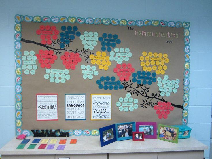 SLP bulletin board - super cute idea | sh@! speech girls ...
