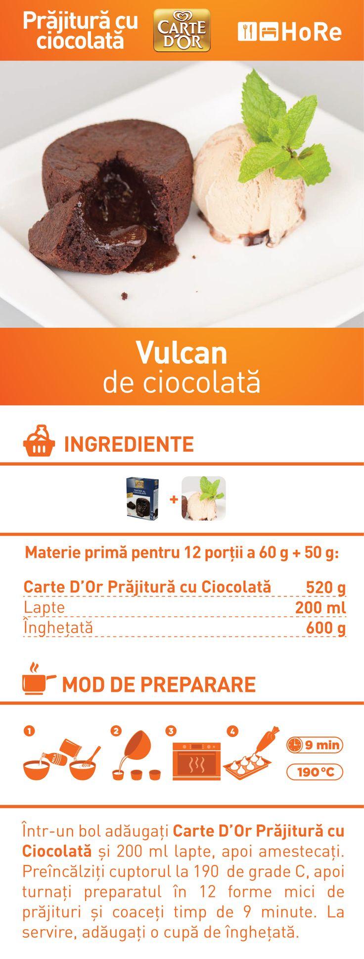 Vulcan de ciocolata - RETETA