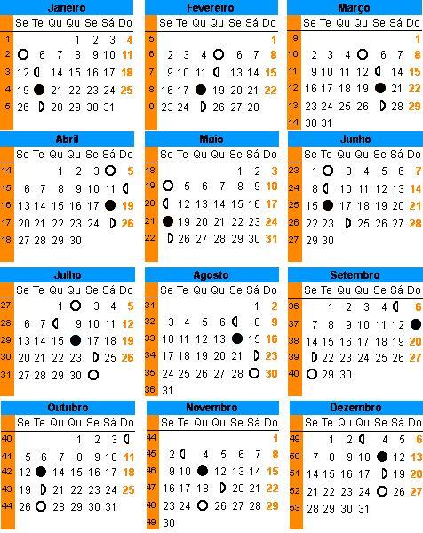 Calendario lunar 2015 via @esoterismos
