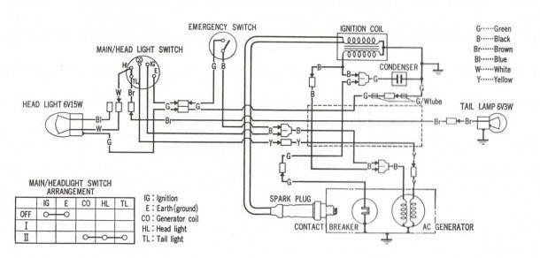 Honda C70 Wiring Diagram Images Honda C70 Honda Diagram
