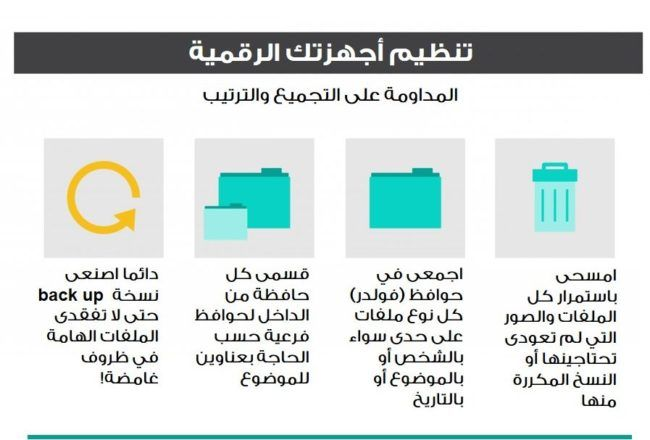 إدارة الوقت Archives برنامج تنظيم وإدارة البيت والحياة Home Management The Wiz Management
