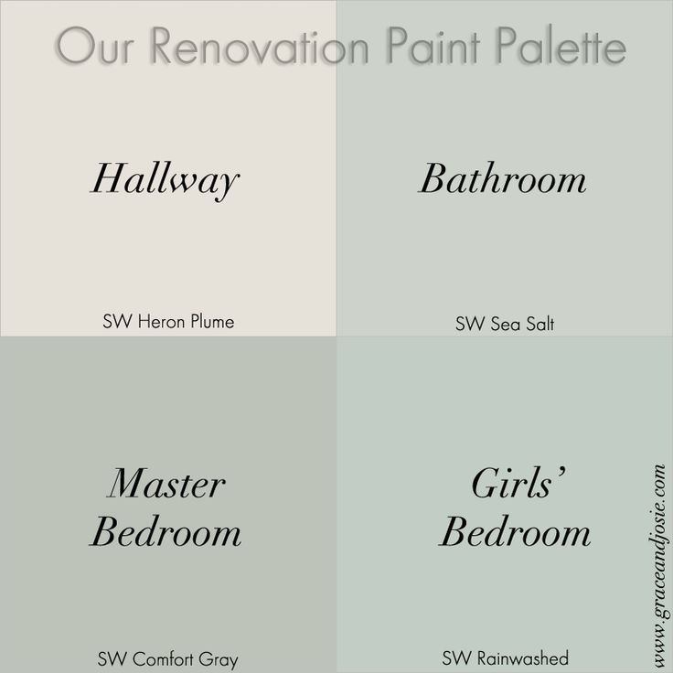 Our Renovation Story The Paint Palette For Home Colors Painting