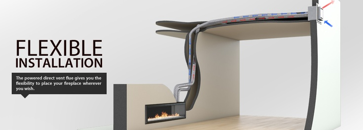 Flexible installation with the DX-series