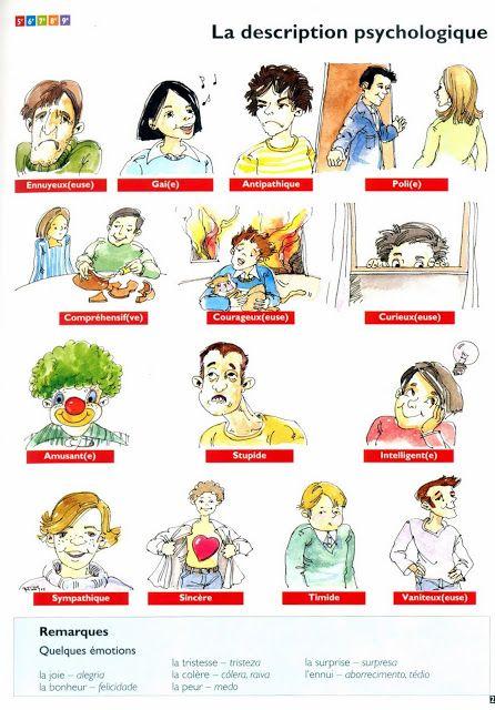 Les descriptions psychologiques