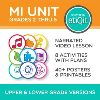 Multiple Intelligences Video Unit: Survey, Printable Activities & Posters