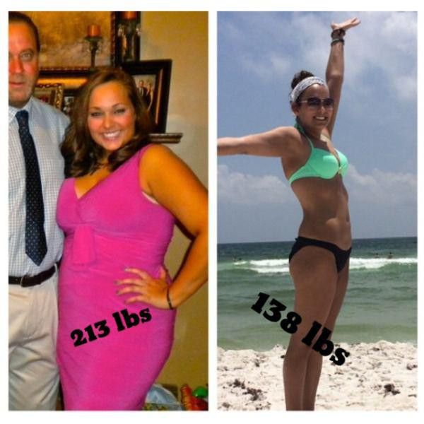weight loss support groups in richmond va