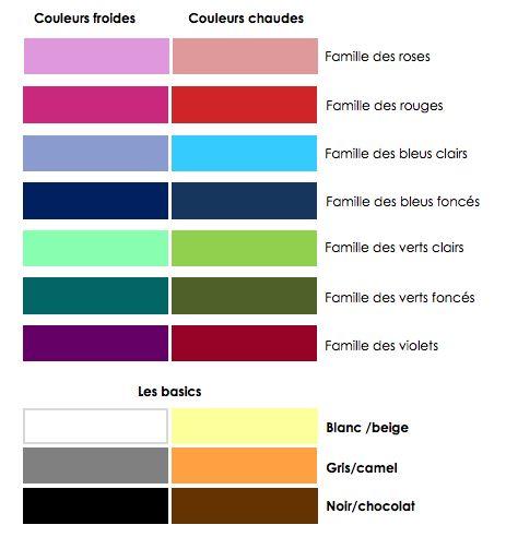 couleurs froides et couleurs chaudes