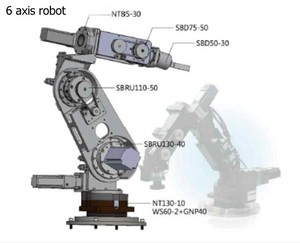 45 best Robot Arm images on Pinterest | Robot arm, Robotics and Robots
