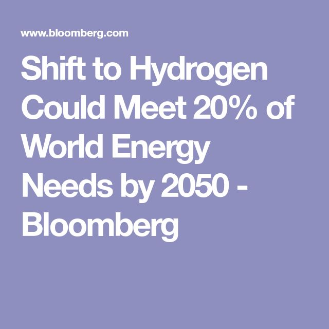 Shift to Hydrogen Could Meet 20% of World Energy Needs by 2050 - Bloomberg
