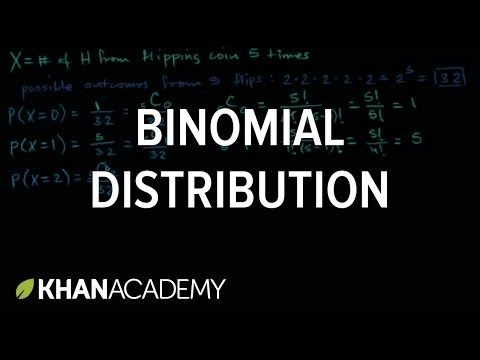 (5) Binomial distribution | Binomial distribution | Random variables and probability distributions | Probability and statistics | Khan Academy