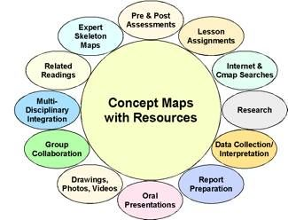 concept mapping as a teaching method to facilitate critical thinking in nursing education X critical thinking in health implementing service improvement projects within pre-registration nursing education: a multi-method nurse education in.