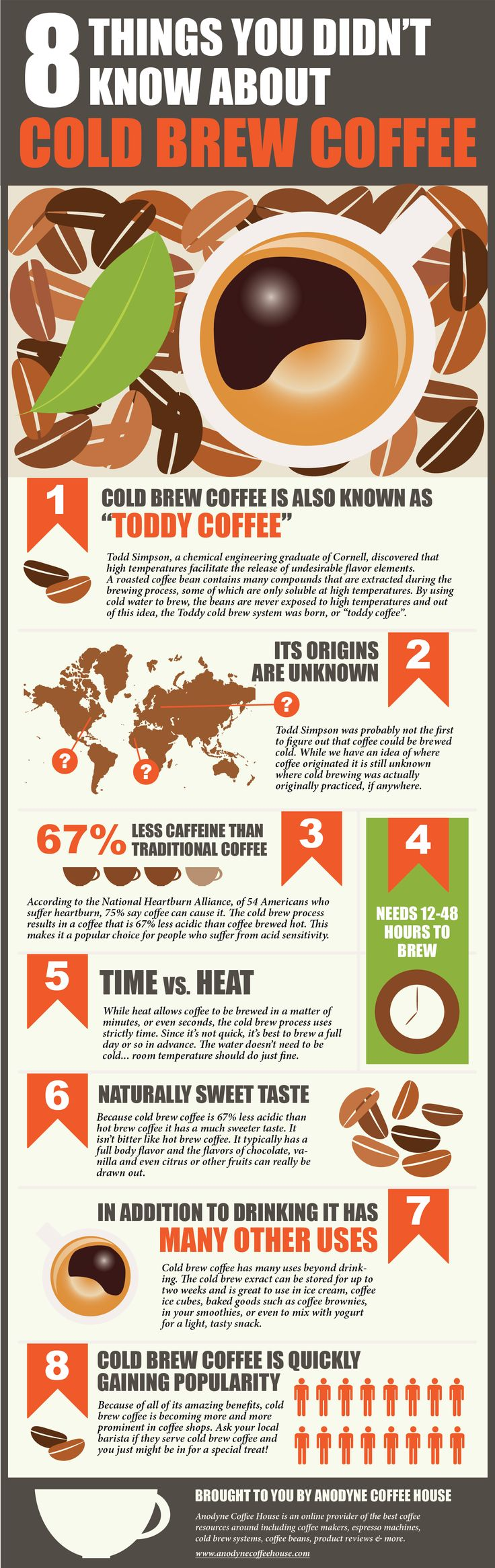 8 Things You Didn't Know About Cold Brew Coffee | anodynecoffeehouse.com #coffee #infographic