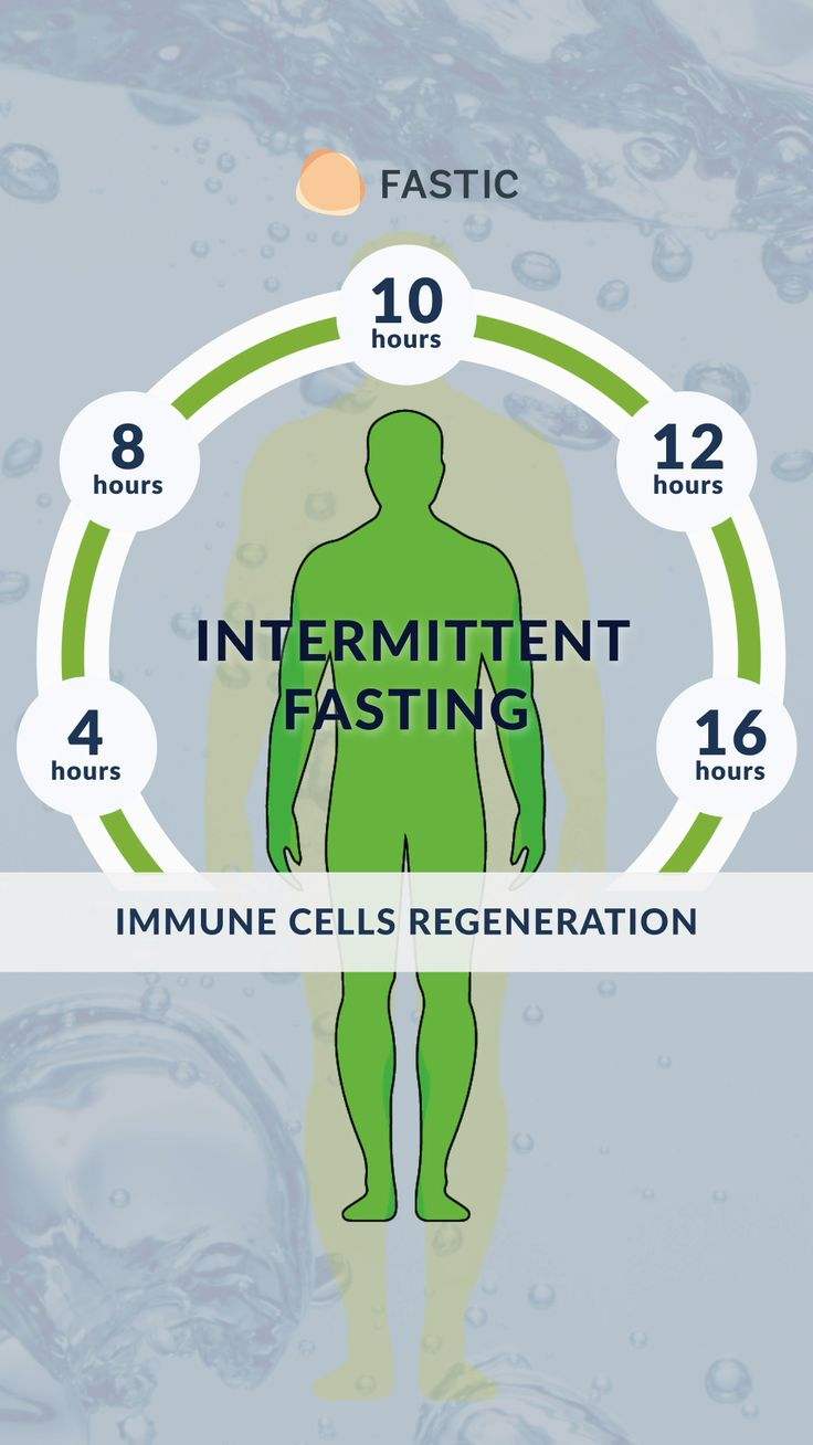 Feb 11, 2020 - Start your success story today with the free Fastic intermittent fasting App! 🌟 📲 Already over 300,000 app downloads. 👫 Become part of the Fastic family  🥗