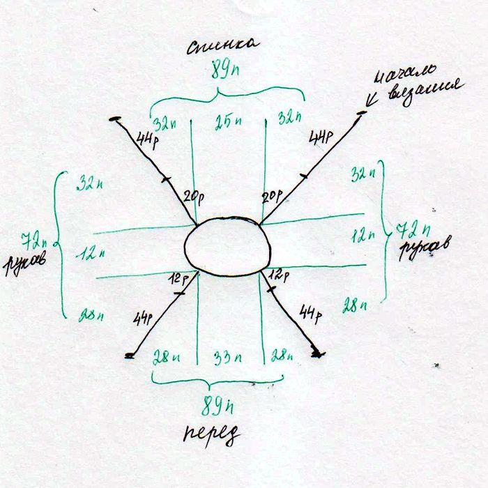 Вязание спицами - Реглан сверху ( частичное вязание) I. Теория.