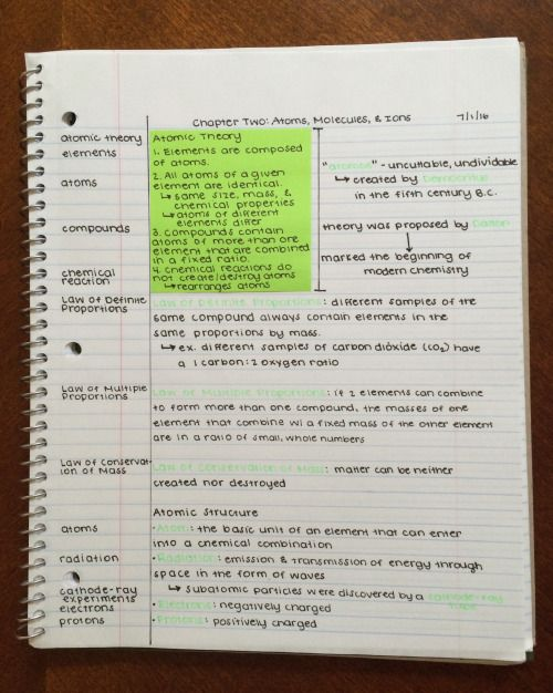 Sample Cornell Note. Photo Of For Free Outlines For Research ...