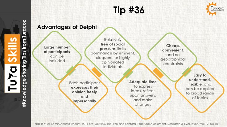 #TuraSkills sharing tips on #Delphi method #advantages #increasedparticipants #reducedgeographicalconstraints #understandable #freedomofexpression