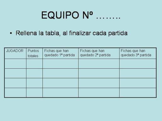 Ficha para sumar los puntos de cada equipo al jugar al Torneo de Dominó matemático