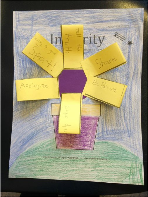 Integrity Craft For Kids