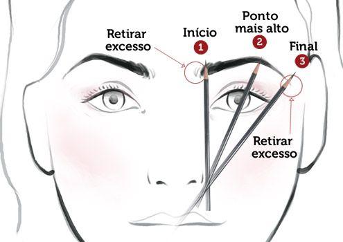 As sobrancelhas ajudam a emoldurar e a embelezar o rosto, mas é claro que tem que ser de acordo como o seu tipo de olhos para que o resultado seja o esperado.