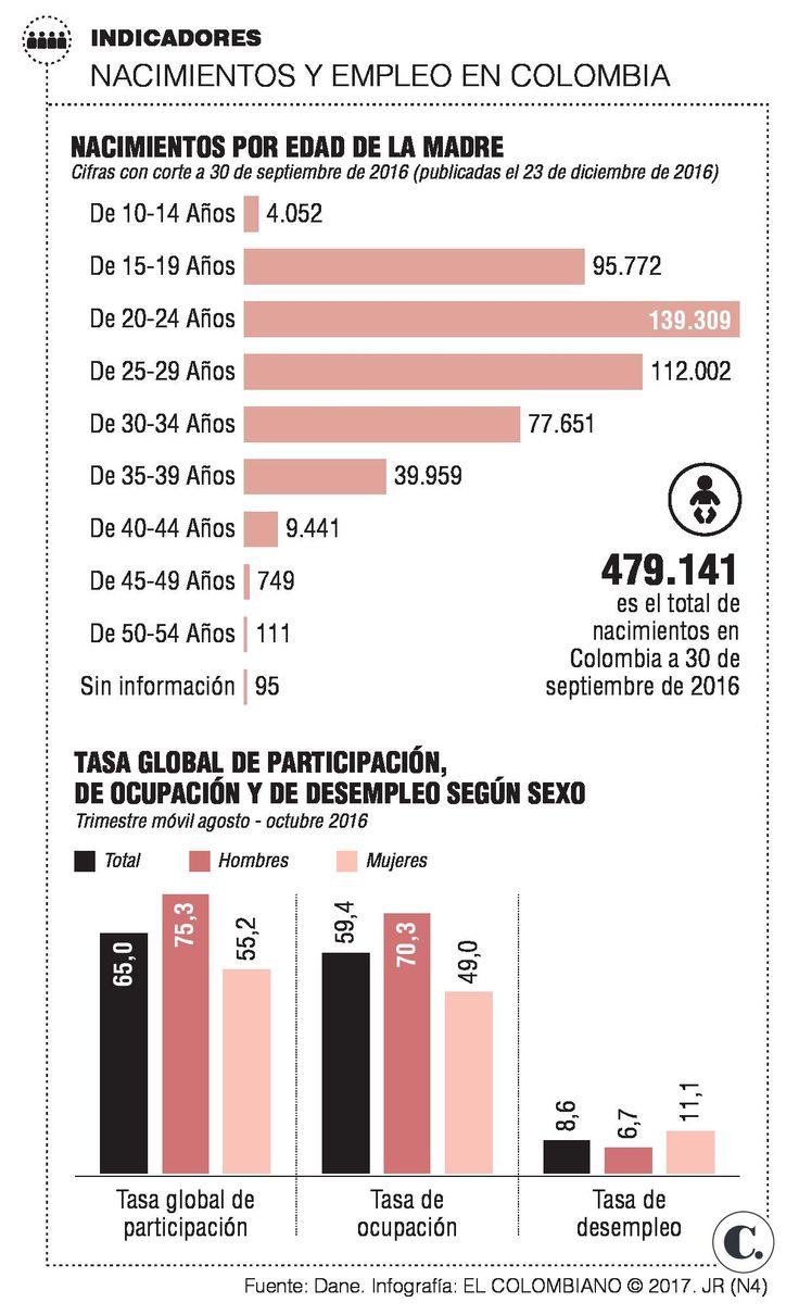 Licencia de maternidad se extiende en Colombia