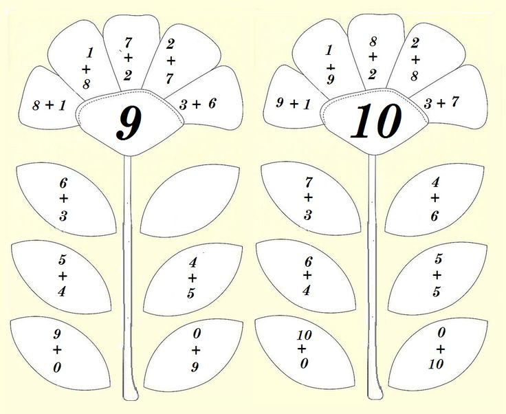 Състав на числата 9, 10