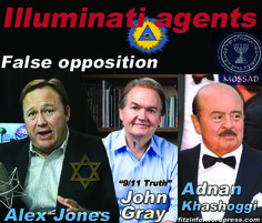 """Masonic/Brotherhood of Death hand over hand Skull and Bones (""""X"""") Signal. The sign, or letter X, has a long history of use in the Ancient Mystery Religions, in apostate Judaism, in Freemasonry, and in the Occult. - Google zo"""