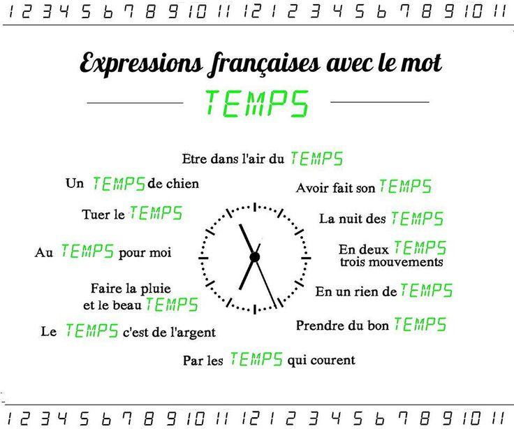 10 wyrażeń z wyrazem CZAS - słownictwo 1 - Francuski przy kawie