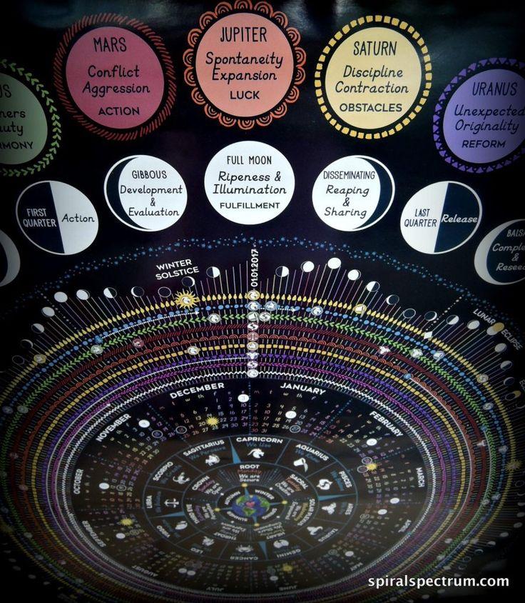 'SPIRAL SPECTRUM COSMIC CALENDAR 2017' BY JULIE WILDER