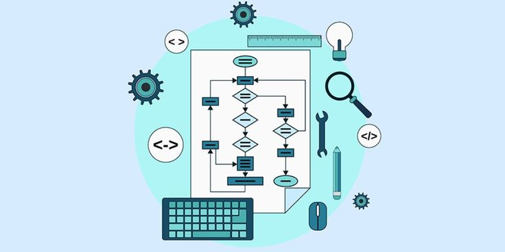 The ultimate automated software testing tools guide