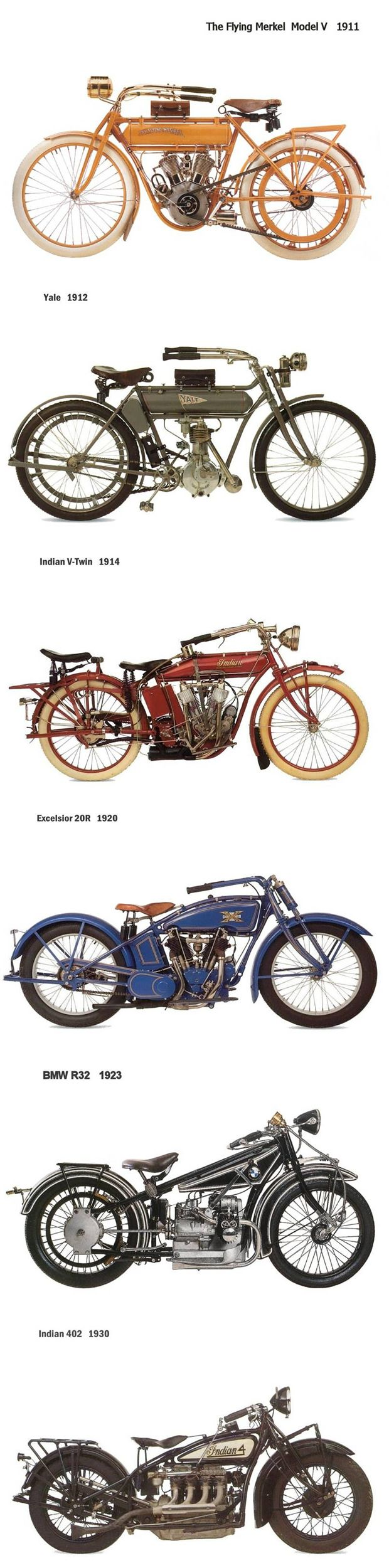 Retro Motocycles
