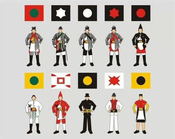 Tentara Tradisional Kesultanan Yogyakarta