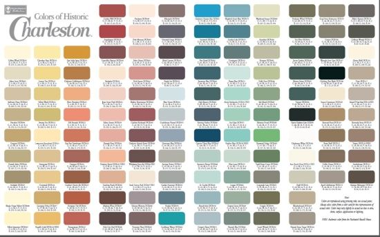 Charleston color palette from duron for Color charts for painting walls