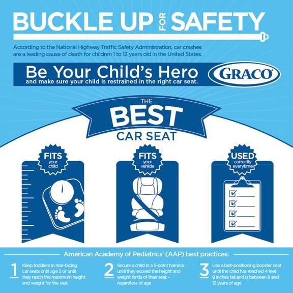 78 best images about car seat safety tips on pinterest big kids car seats and safety. Black Bedroom Furniture Sets. Home Design Ideas